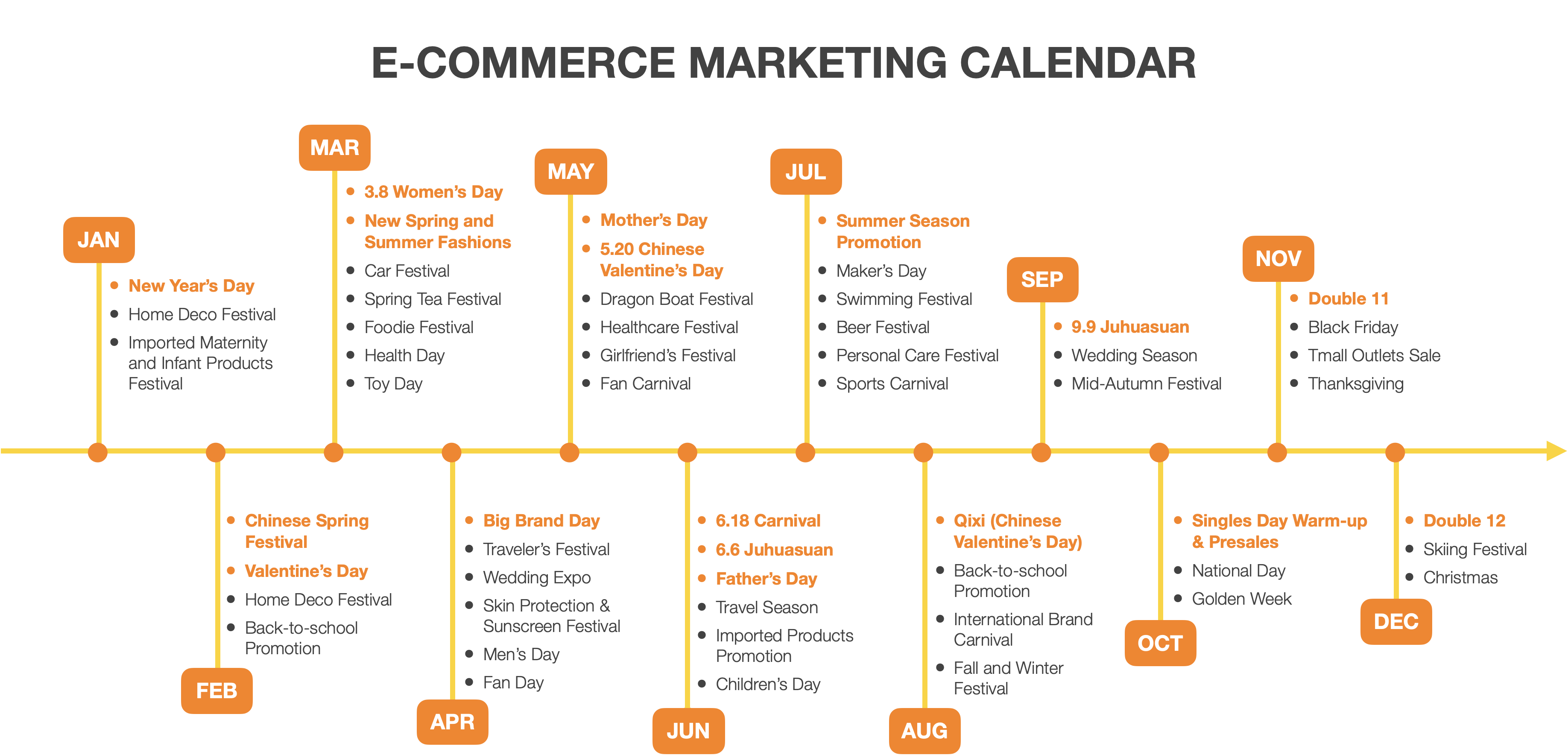 China e-commerce marketing Calendar