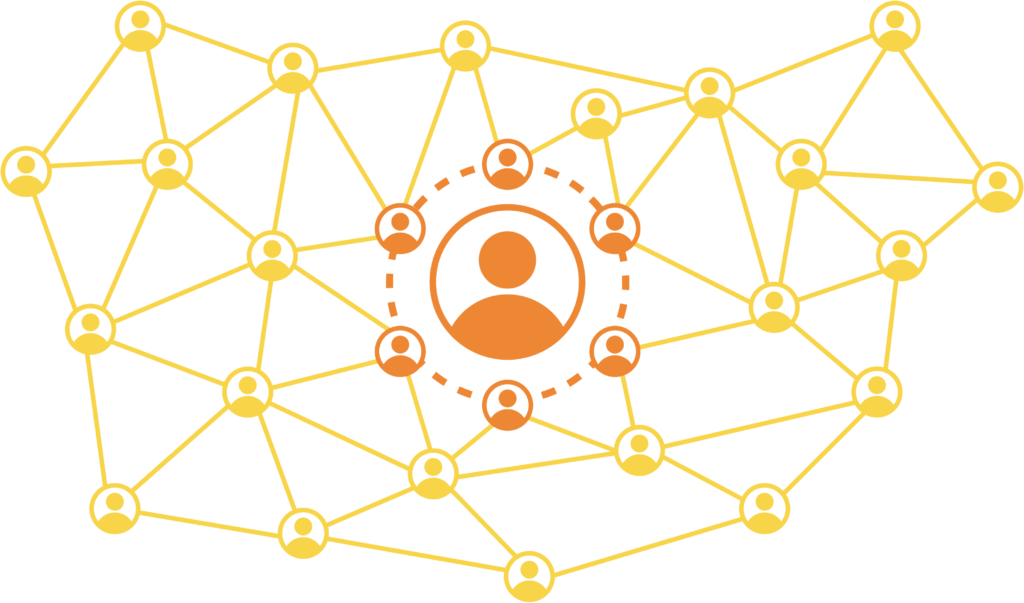 Your brand needs to concentrate on communities and influential people within them.